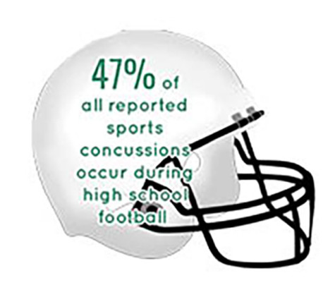 New study reveal the dangers of football
