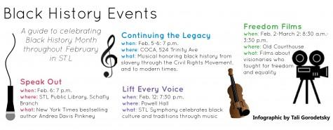 STL hosts Black History Month Events