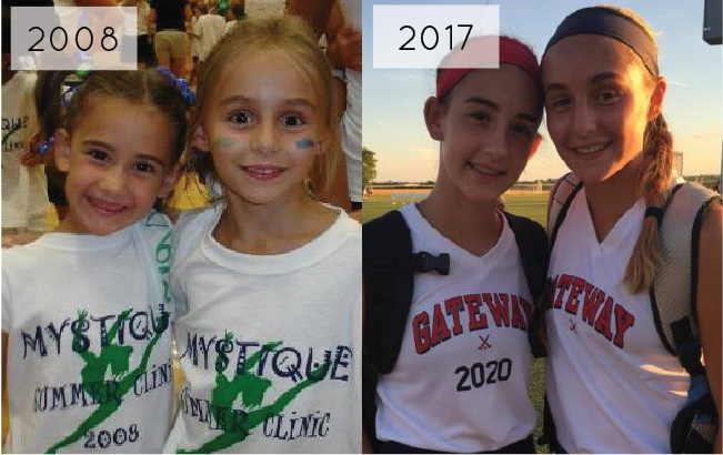 Left%3A+Maddie%2C+sophomore%2C+and+Haley+Downs%2C+senior%2C+go+to+Mystique+summer+camp+together+in+2008.+Right%3A+Maddie+and+Haley+after+a+Gateway+field+hockey+game+in+2017.+