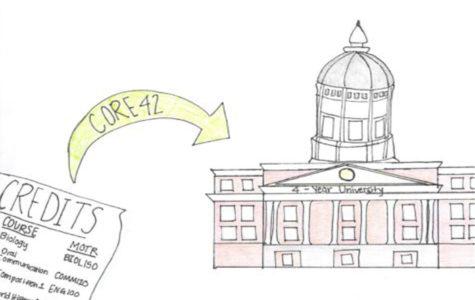 CORE 42 Program Simplifies Transferring Credits Between Public Missouri Colleges