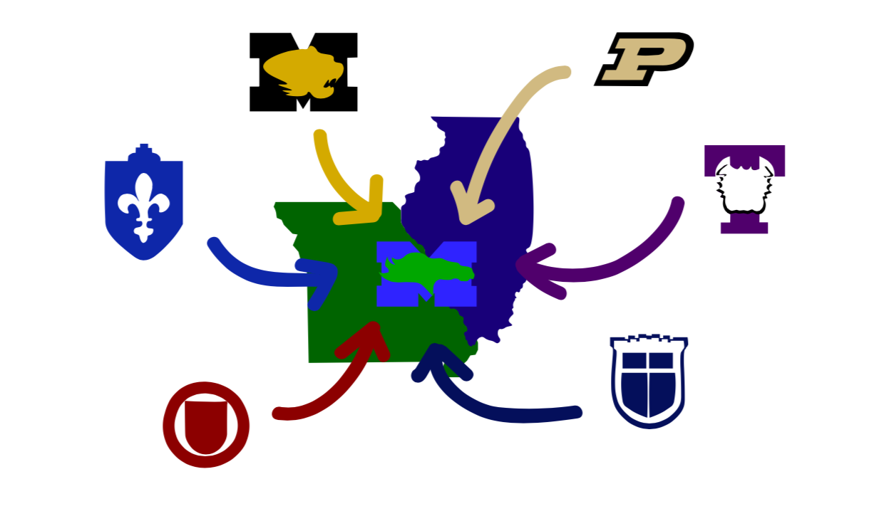 Various universities are traveling to visit MHS this year.